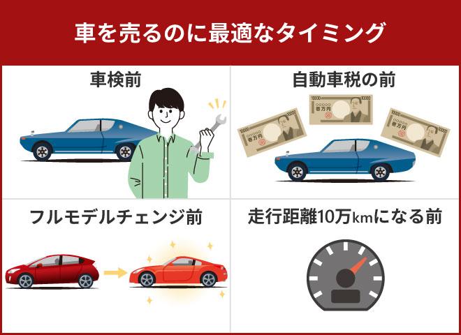 車を高く売るのに最適な時期とは