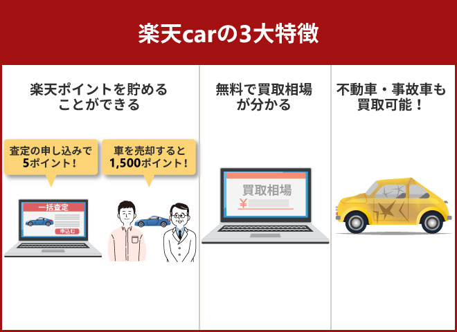 楽天carの3大特徴