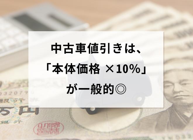 中古車値引きは「本体価格×10%」が一般的◎