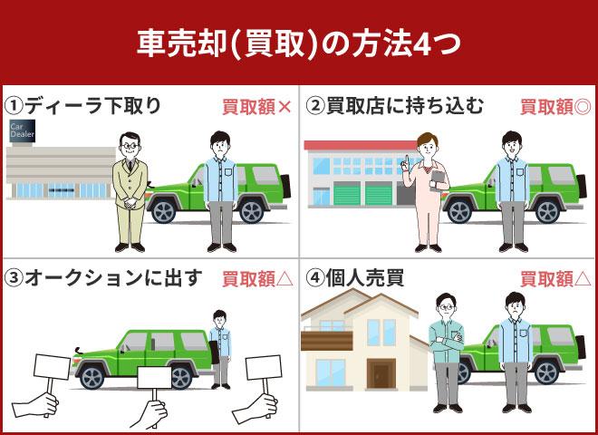 車売却(買取)の方法4つ
