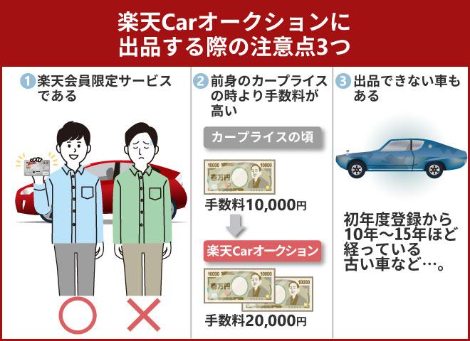 楽天carオークション利用時の注意点