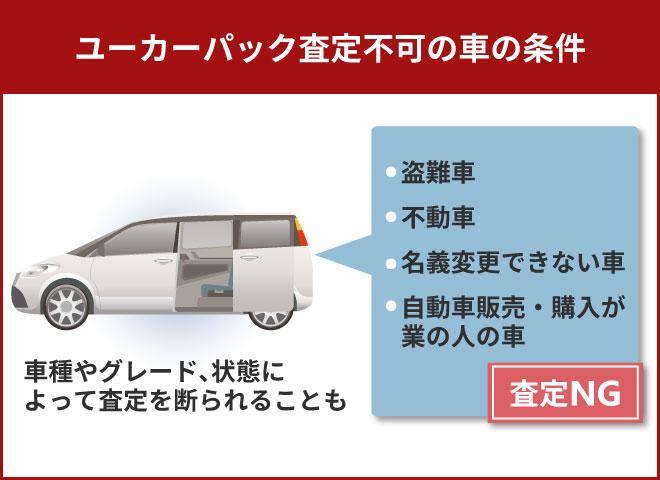 ユーカーパックで断られる可能性のある車の特徴は?