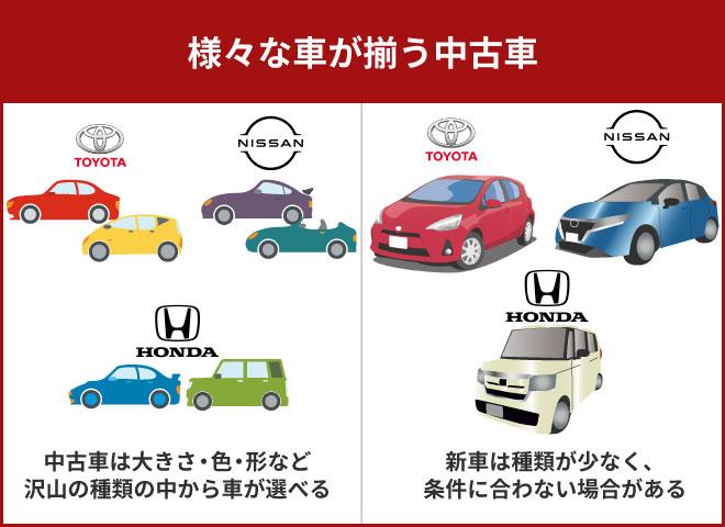 様々な車が揃う中古車
