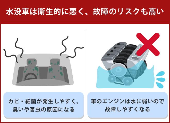 水没車を避けるべき理由