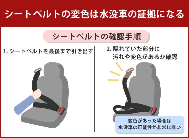 シートベルトの変色は水没車の証拠
