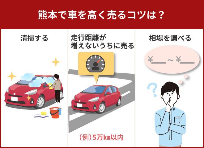 熊本で車を高く売るためのコツは?