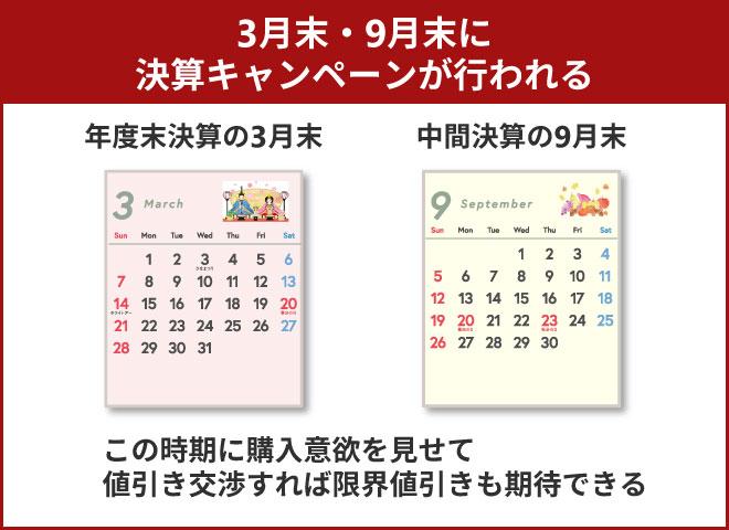 3月末・9月末に決算キャンペーンが行われる