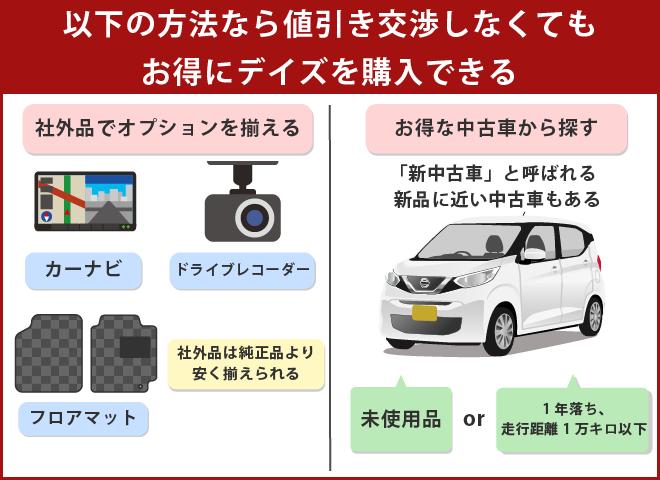 値引き交渉なしでお得に車を購入する方法