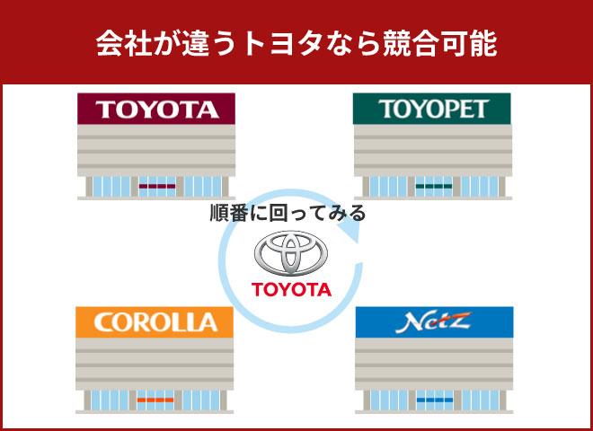 同じトヨタでも経営違いのディーラーなら競合可能