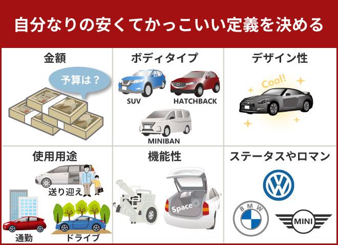安くてかっこいい車の選び方