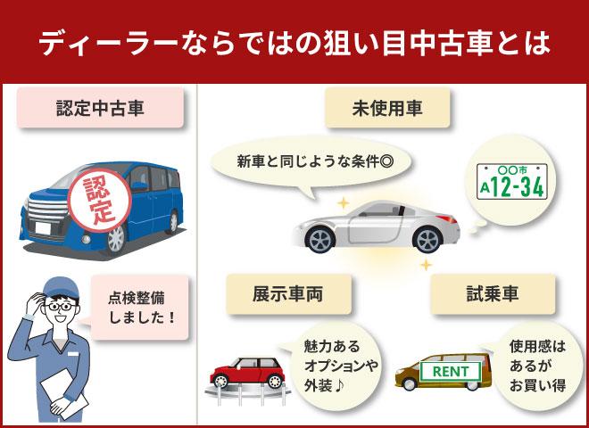 未使用車や展示車などディーラーならではのお得な中古車もある
