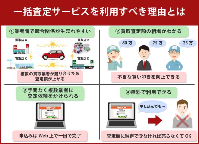札幌で高価買取を目指すなら車一括査定は利用すべき
