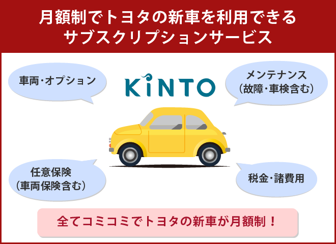 車のサブスク「KINTO」とは